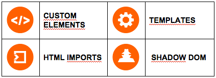 Web components specifications