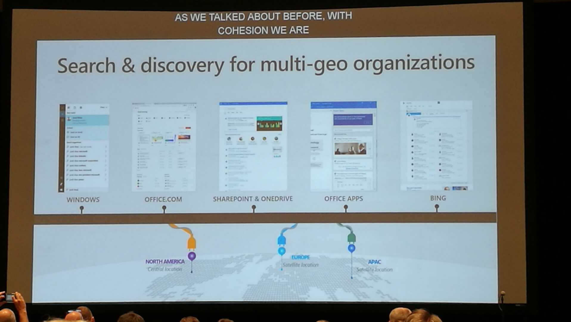 Texte de remplacement généré par une machine : ASWÈTA ED ABOUT BEFORE, WITH COHESION WE ARE Search & discovery for multi-geo organizations WINDOWS OFFICE.COM NORTH SHAREPOINT & ONEDRIVE OFFICE APPS APAC BING