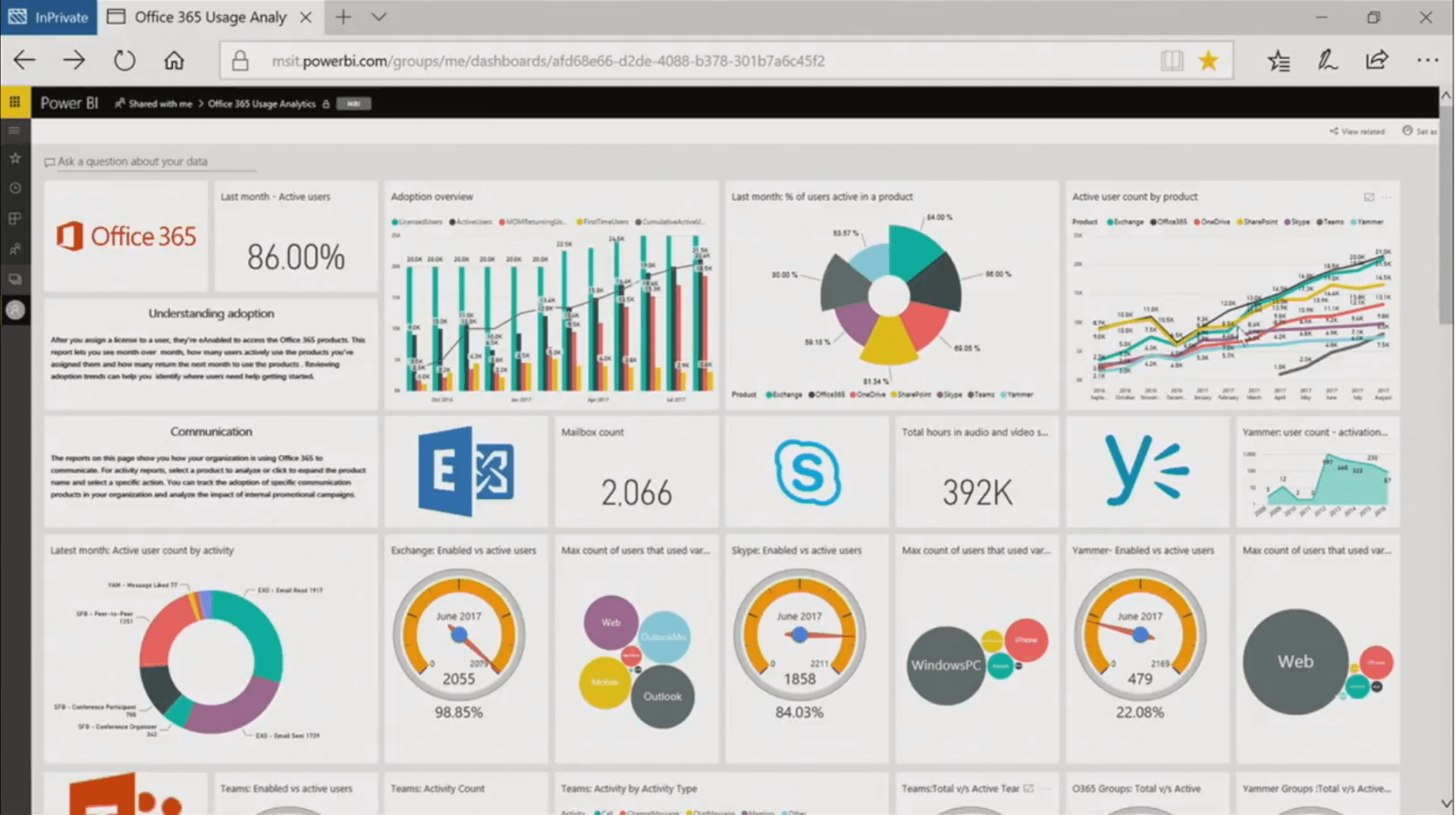 Texte de remplacement généré par une machine : lnPrivate Power BI Office 365 Usage Analyx + v CD msit powerbi.com/groups/me/dashboards/afd68e66QdeA08%378-301b7a6c45f2 Ask a Weston about ytxr data Last • Acti-« O Office 365 86000/0 utest use xtn•ty Last active n a ptOOXt users 2017 2055 98.850,6 Tens: Act»ey c•nt 2066 Max cent of ActrRy Actraty Type uses 1858 84.03% rot* 392K Max of WindowsPC vô Actr« leu Actn•e 2017 479 22.08% 0365 rot' v/s Actr« user • Mn uses used Web 90