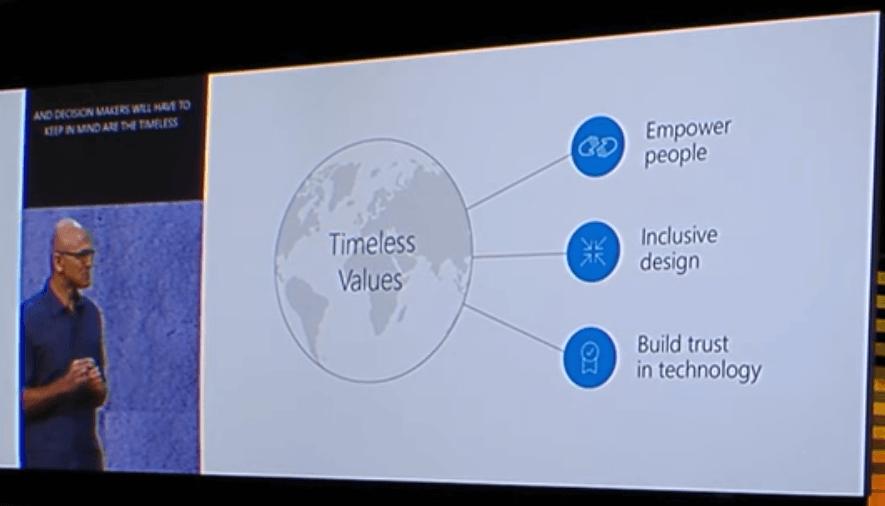 Texte de remplacement généré par une machine: Timeless Values E mpower people Inclusive design Build trust in technology