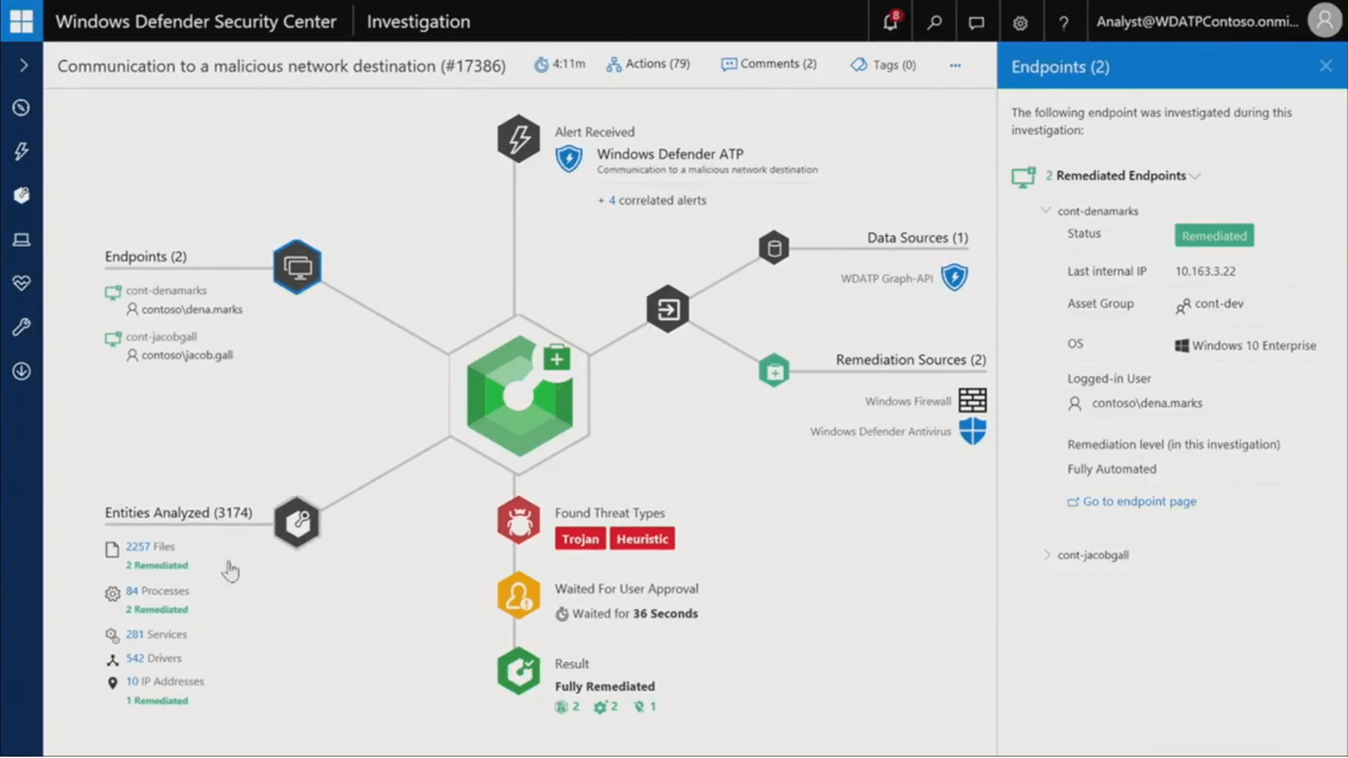 """Texte de remplacement généré par une machine: Windows Defender Security Center Investigation Communication to a malicious network destination (#17386) G 4:11m Actions (79) Alert Received 4 Comments (2) 4 O Tags (O) Data Sources (I) WOATP Graph.AP1 ? Analyst@WDATPContoso.onmi."""" Endpoints (2) The following endpoint was investigated during this investigation: 2 Remediated Endpoints Endpoints (2) COnt-denamarks contoso\deoa.marks COntjacobgall A contosovacob.gall Entities Analyzed (3174) 2257 Files Processes 281 Services SQ Drivers 9 10 IP Addresses Windows Defender ATP to a 4 correlated alerts Found Threat Types Trojan Heuristic Waited For User Approval Waited for 36 Seconds Result Fully Remediated cont•denamarks Status Last internal IP Asset Group Logged-in User Remediated 10.163.322 RA cont.dev Windows 10 Enterprise Remediation Sources (2) Windows Firewall Windows Defender Antivirus A contoso\dena.marks Remediation level (in this investigation) Fully Automated Cf Go to endpoint page cont•jacobgall"""