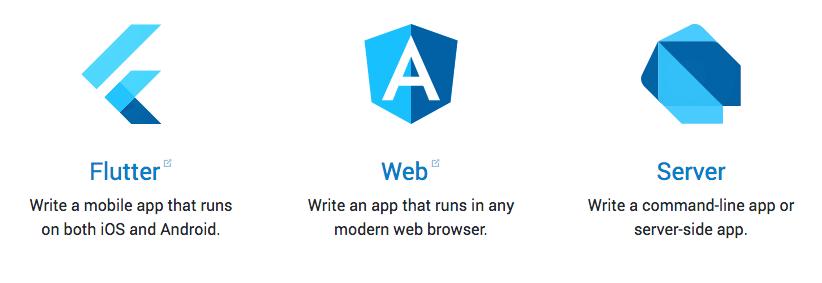 Créer une API CRUD avec Aqueduct (Dart) et PostgreSQL – IneatConseil